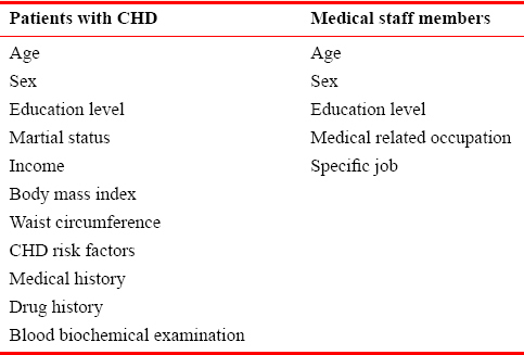 Table 1: Baseline characteristics of patients with